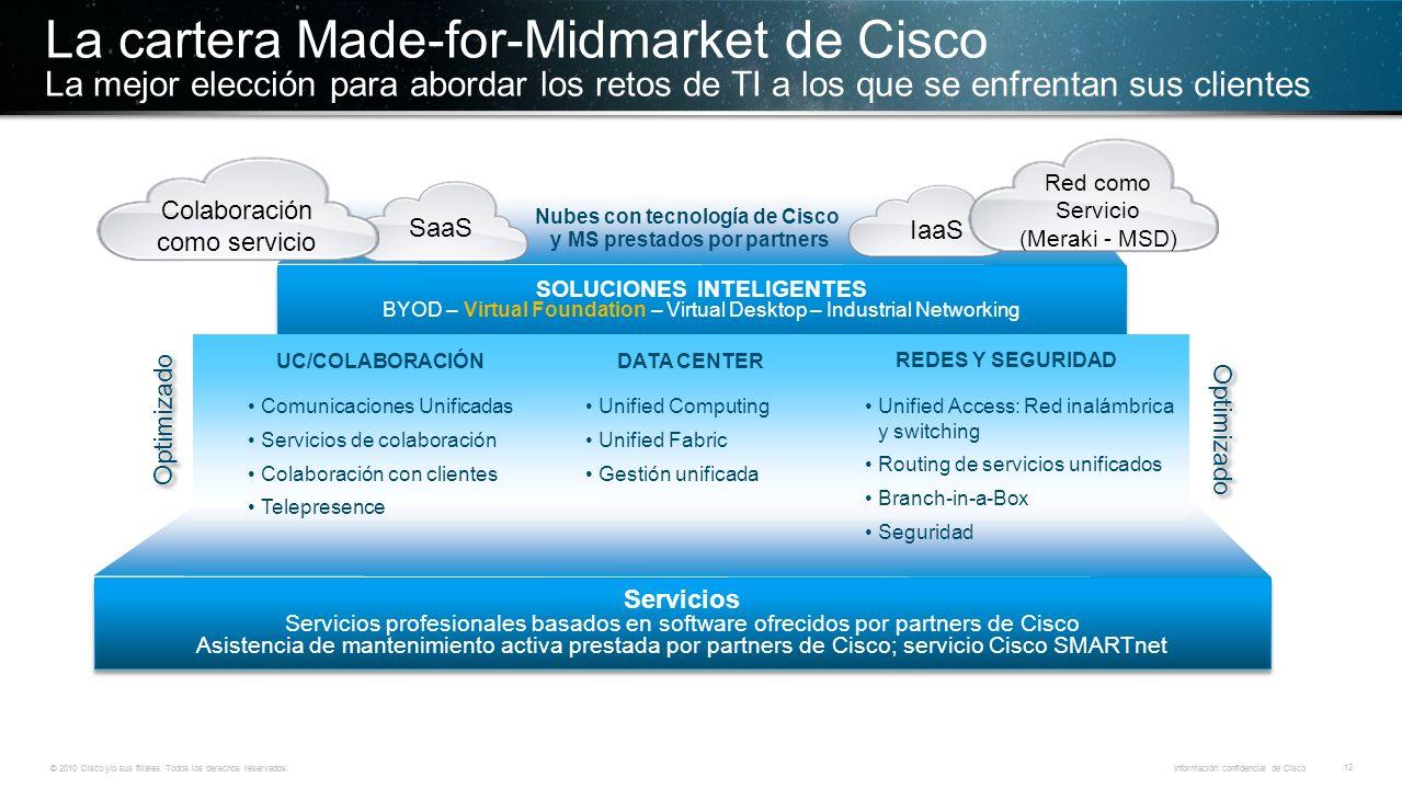 La cartera Made-for-Midmarket de Cisco La mejor elección para abordar los retos de TI a los que se enfrentan sus clientes