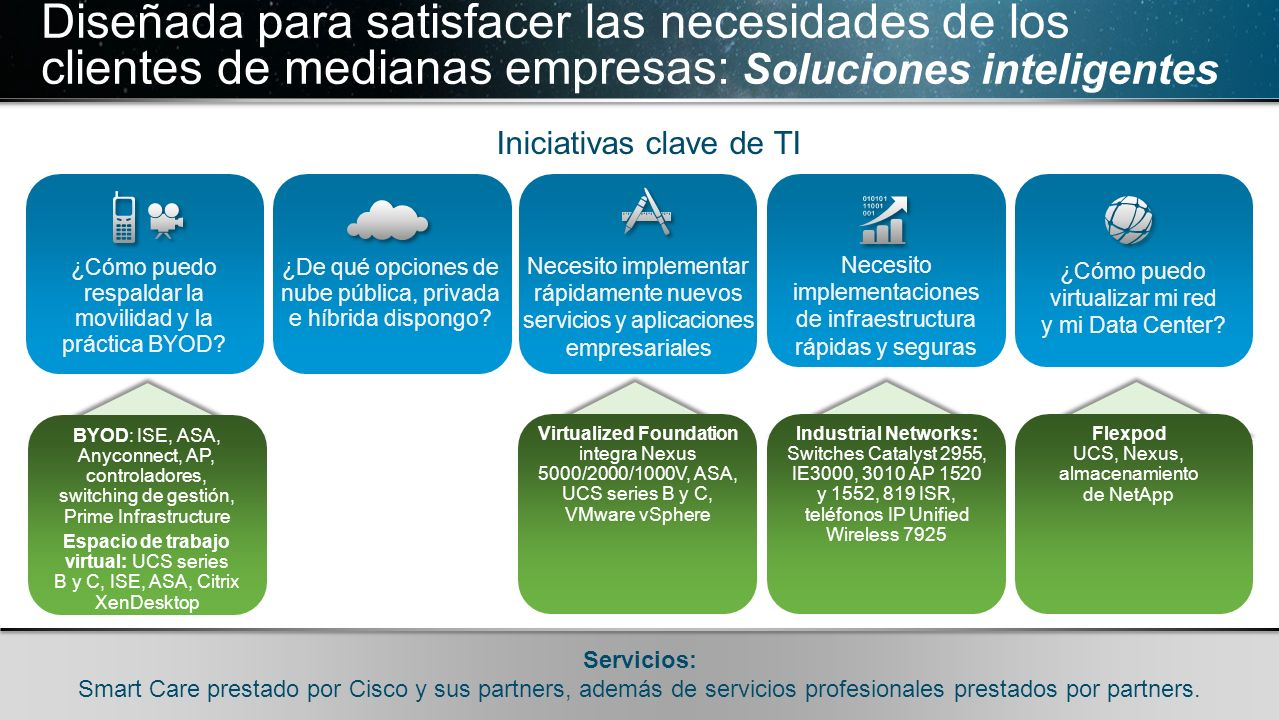 Diseñada para satisfacer las necesidades de los clientes de medianas empresas: Soluciones inteligentes