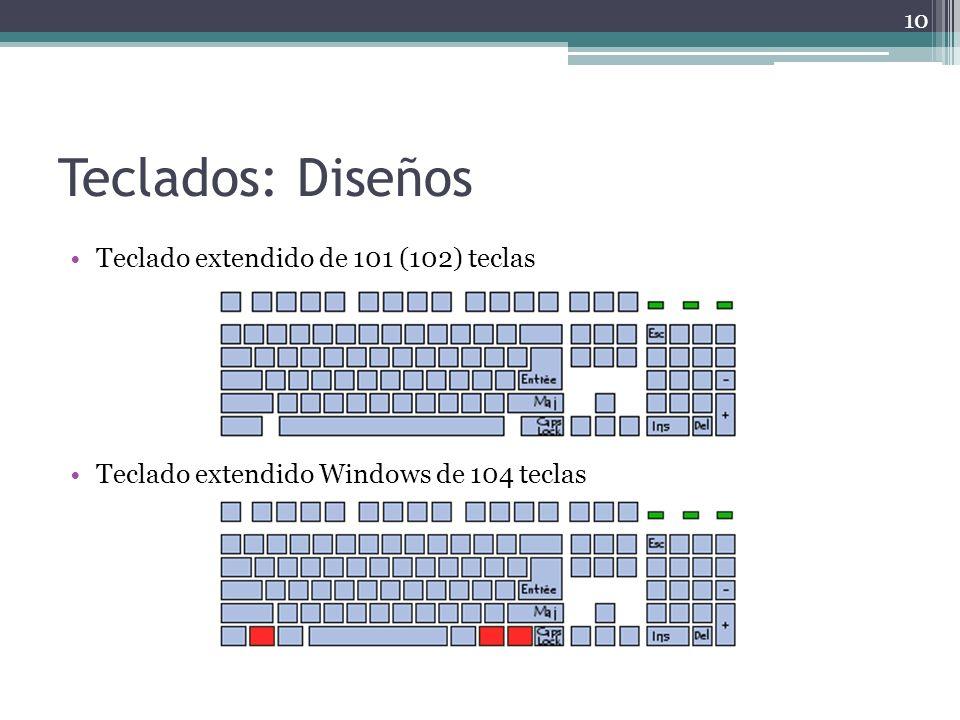Teclados: Diseños Teclado extendido de 101 (102) teclas