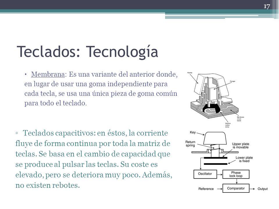 Teclados: Tecnología Teclados capacitivos: en éstos, la corriente