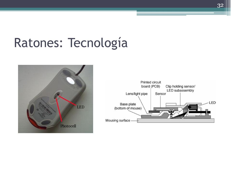 Ratones: Tecnología