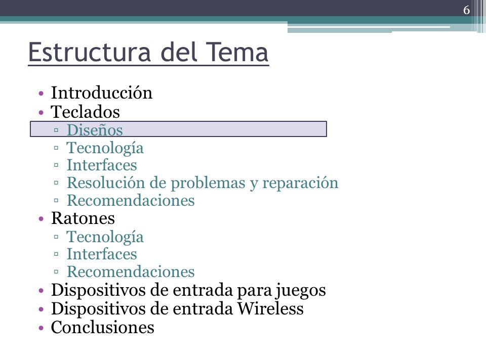 Estructura del Tema Introducción Teclados Ratones