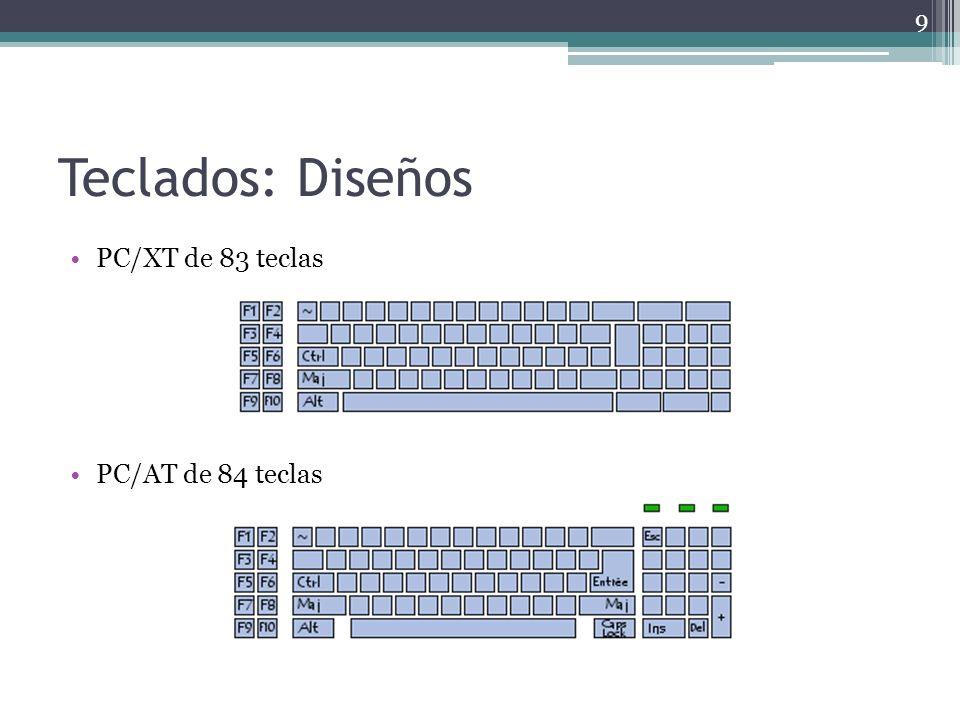 Teclados: Diseños PC/XT de 83 teclas PC/AT de 84 teclas