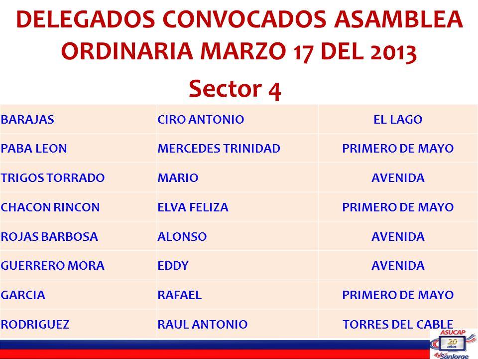 DELEGADOS CONVOCADOS ASAMBLEA ORDINARIA MARZO 17 DEL 2013