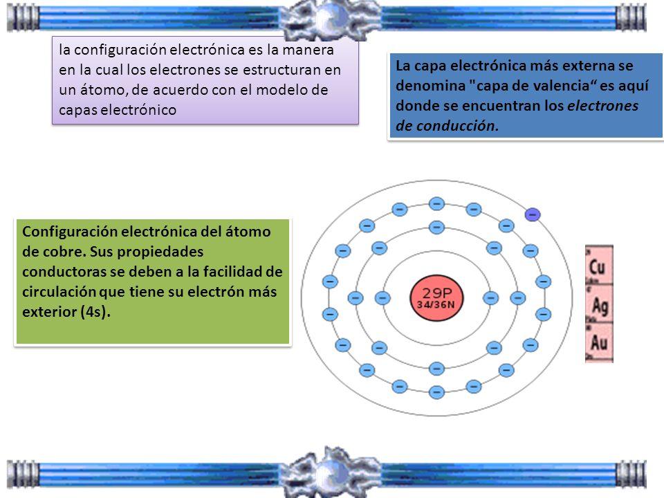 la configuración electrónica es la manera en la cual los electrones se estructuran en un átomo, de acuerdo con el modelo de capas electrónico
