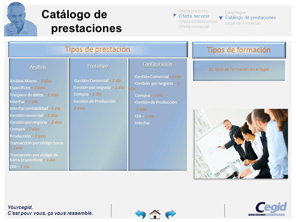 Catálogo de prestaciones