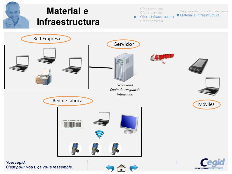 Material e Infraestructura