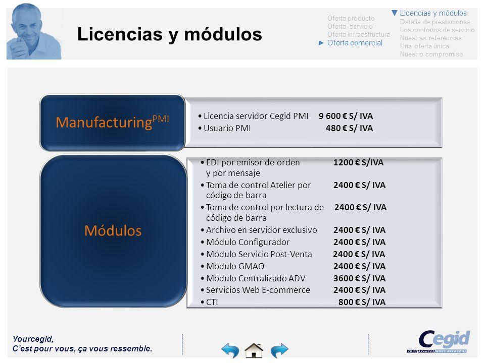 Licencias y módulos ManufacturingPMI Módulos