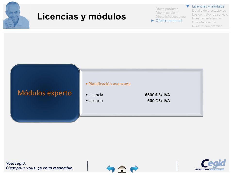 Licencias y módulos Módulos experto Planificación avanzada