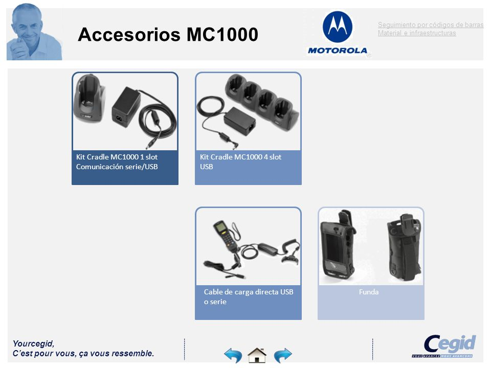 Accesorios MC1000 Kit Cradle MC1000 1 slot Comunicación serie/USB