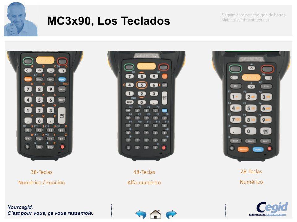 MC3x90, Los Teclados 38-Teclas Numérico / Función 48-Teclas