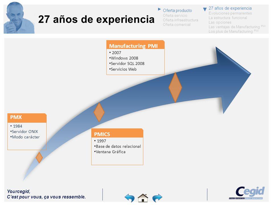 27 años de experiencia P Manufacturing PMI PMX PMICS 2007 Windows 2008