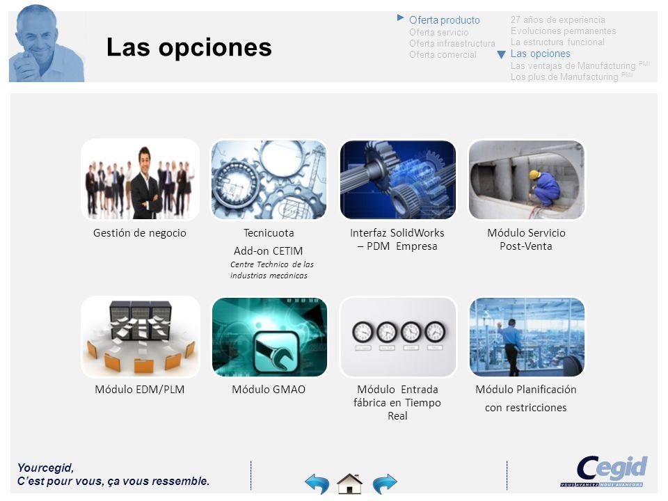 Las opciones Gestión de negocio Tecnicuota Add-on CETIM