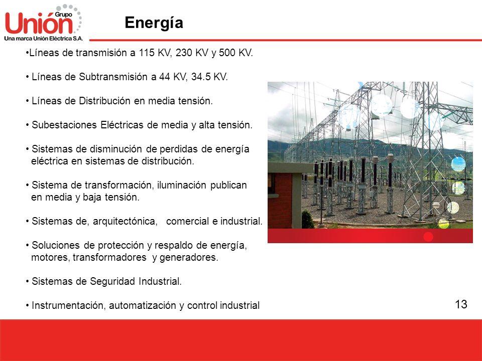 Energía Líneas de transmisión a 115 KV, 230 KV y 500 KV.