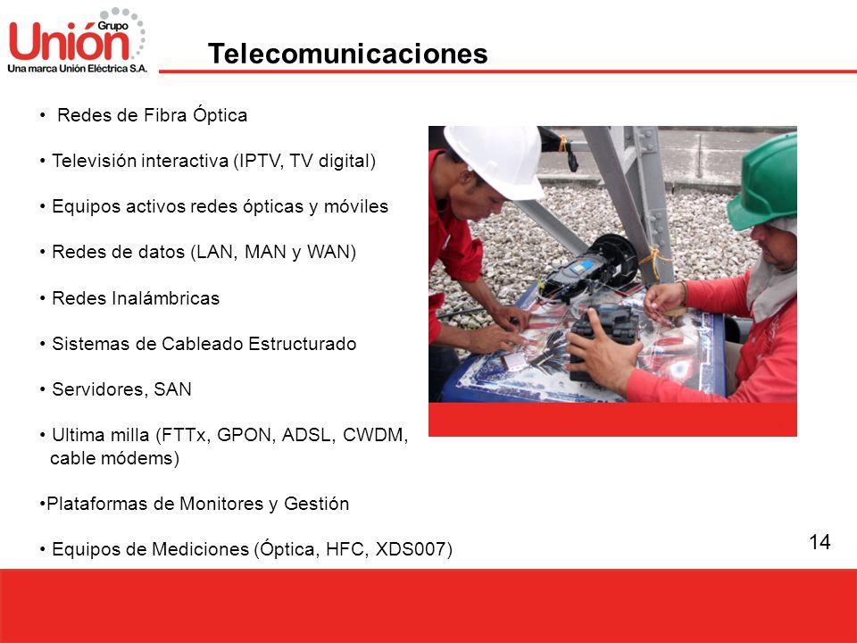 Telecomunicaciones Redes de Fibra Óptica
