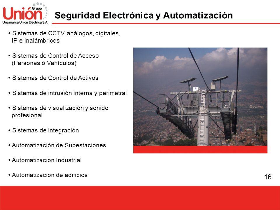 Seguridad Electrónica y Automatización