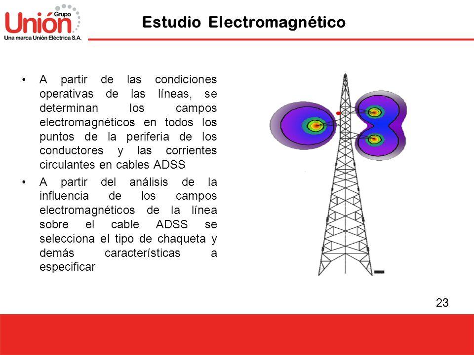 Estudio Electromagnético