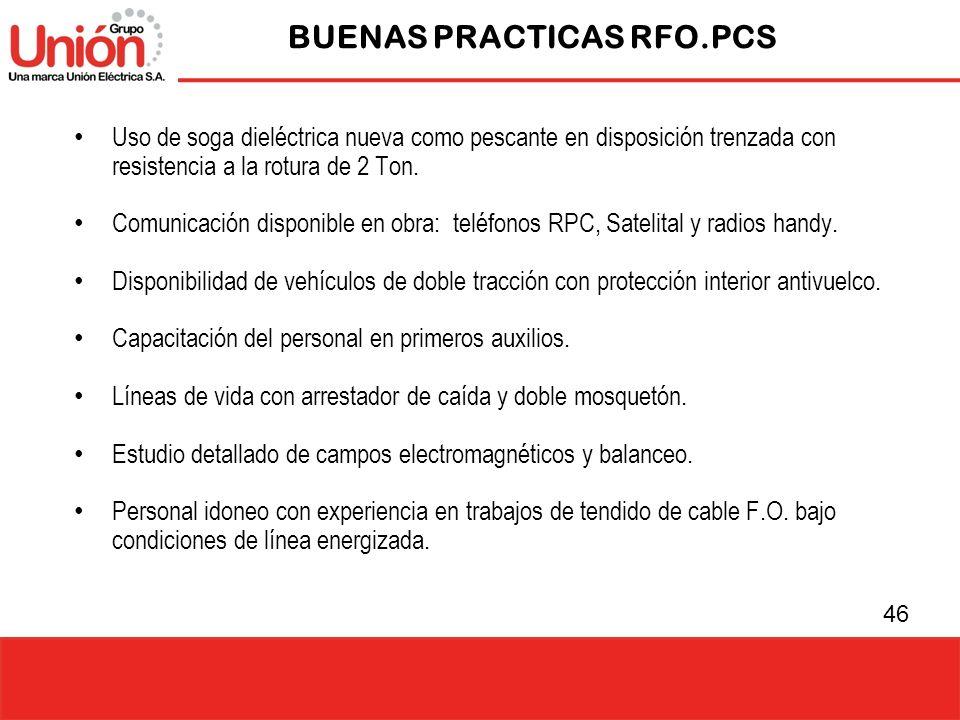 BUENAS PRACTICAS RFO.PCS