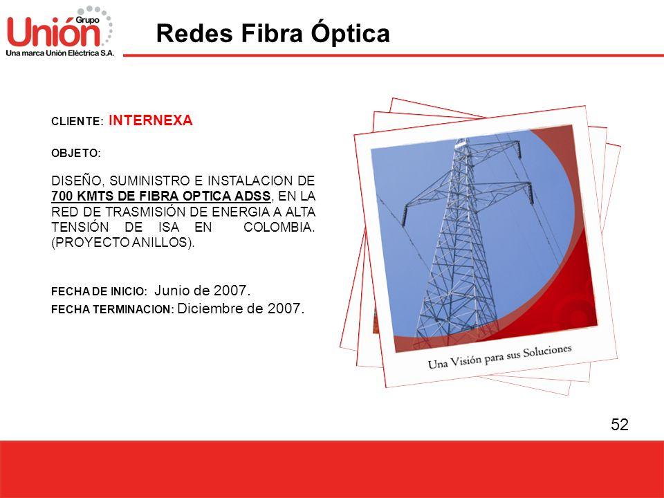 Redes Fibra Óptica CLIENTE: INTERNEXA. OBJETO: