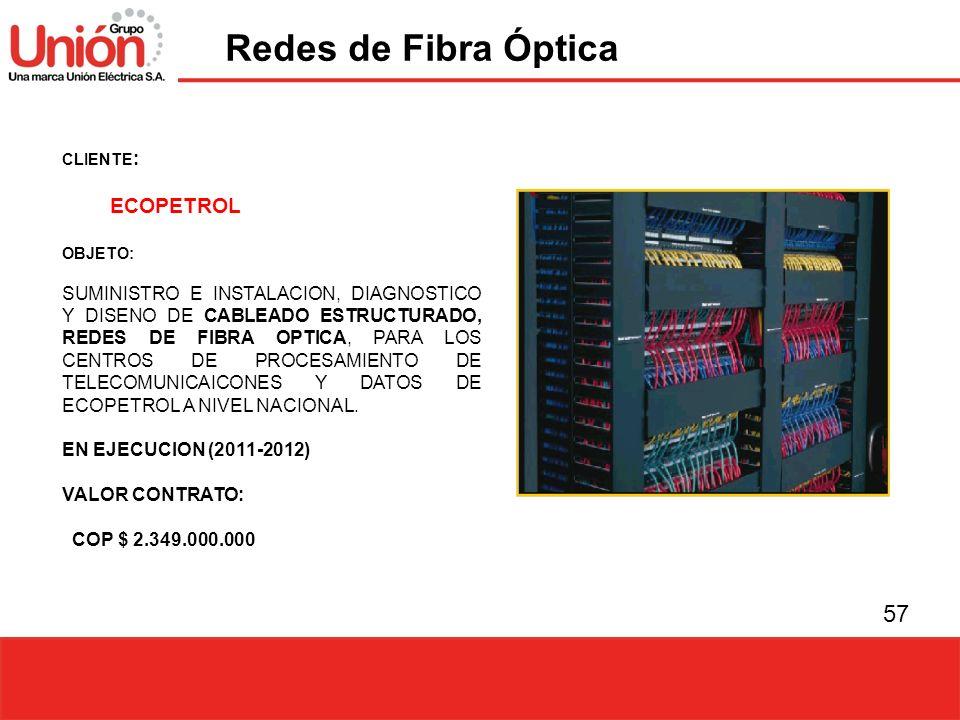 Redes de Fibra Óptica ECOPETROL
