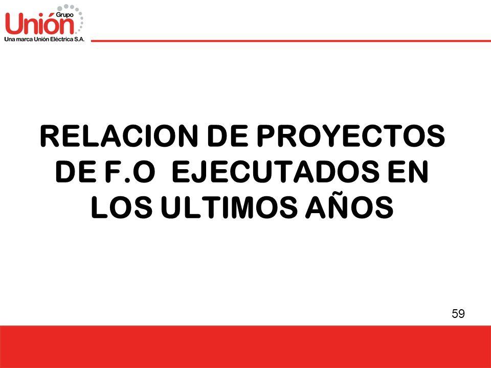 RELACION DE PROYECTOS DE F.O EJECUTADOS EN LOS ULTIMOS AÑOS