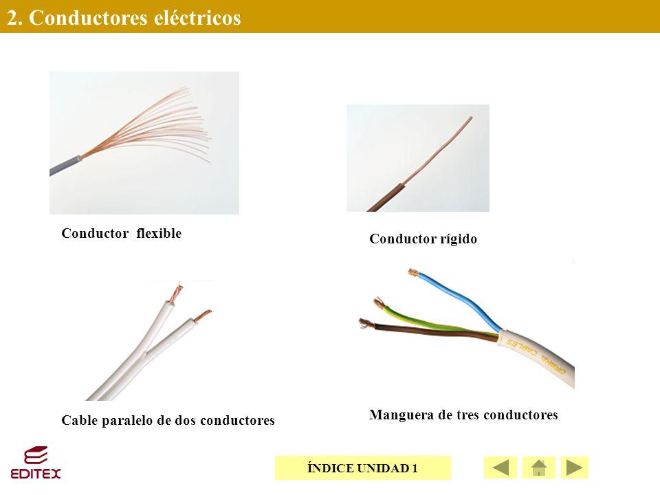 2. Conductores eléctricos