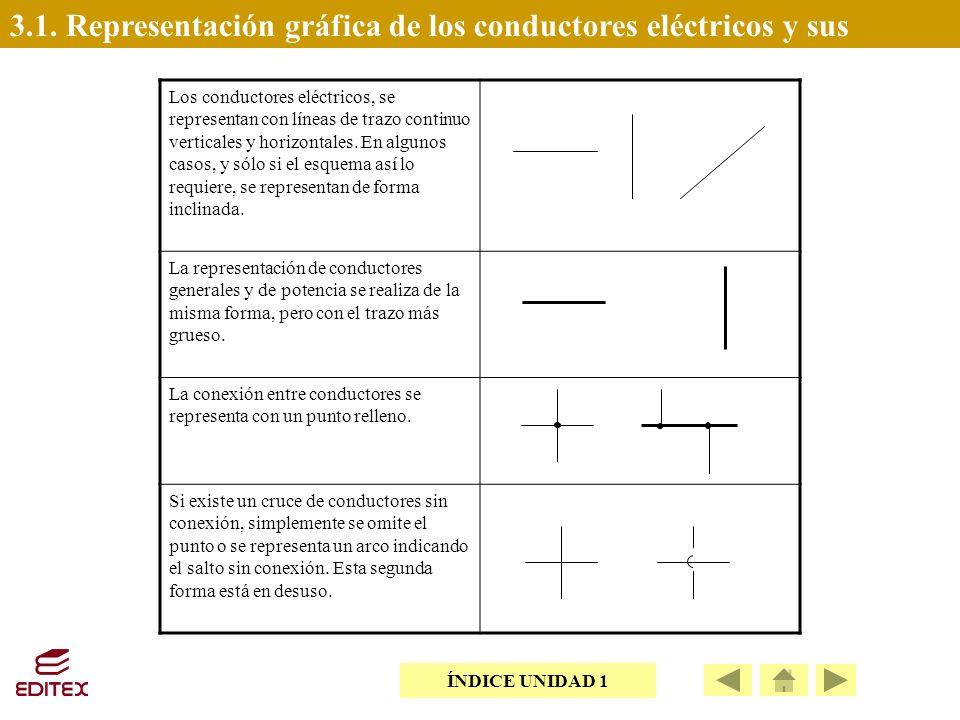 3.1. Representación gráfica de los conductores eléctricos y sus conexiones