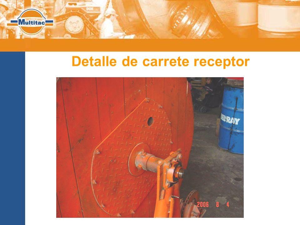 Detalle de carrete receptor