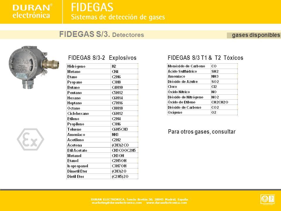 FIDEGAS S/3. Detectores FIDEGAS S/3-2 Explosivos