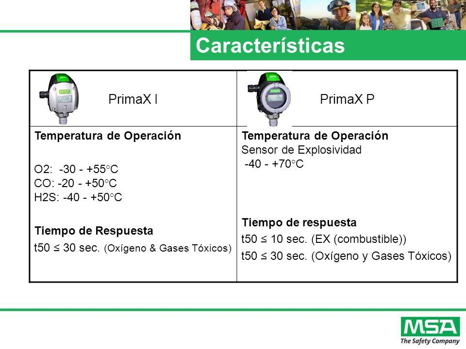 Características PrimaX I PrimaX P Temperatura de Operación