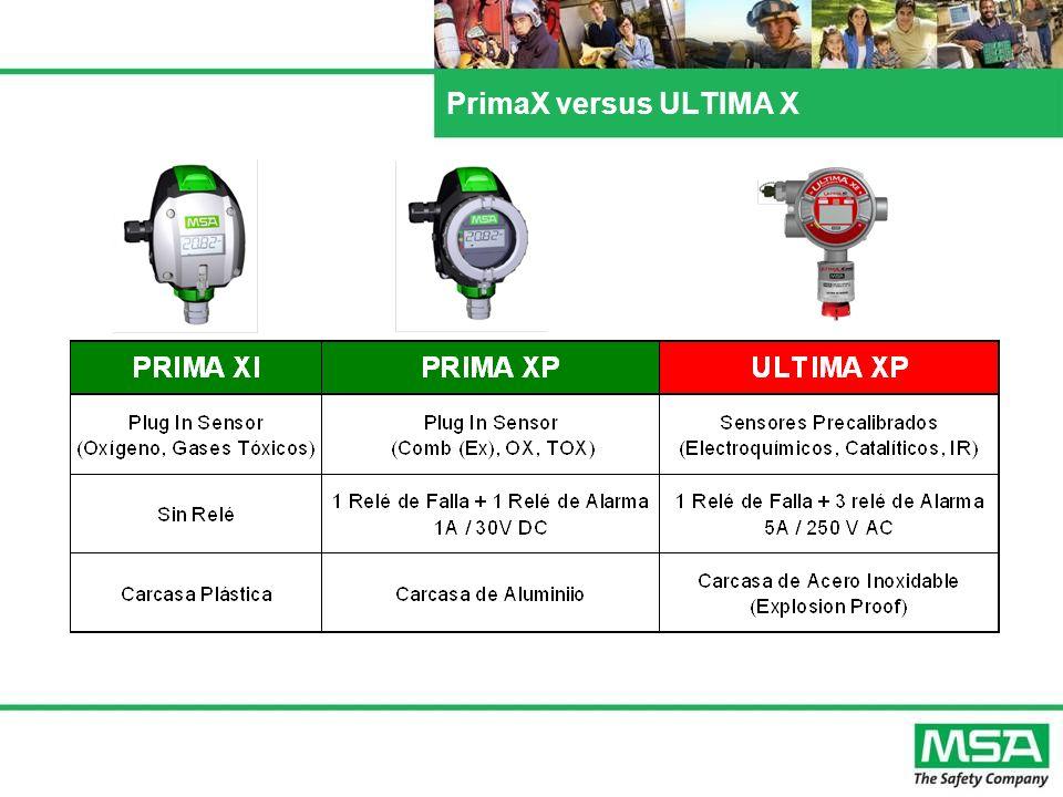 PrimaX versus ULTIMA X