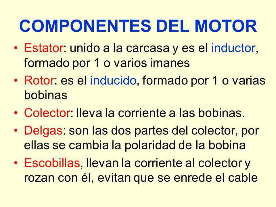 COMPONENTES DEL MOTOR Estator: unido a la carcasa y es el inductor, formado por 1 o varios imanes.