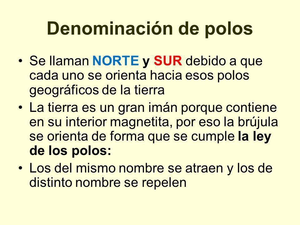 Denominación de polos Se llaman NORTE y SUR debido a que cada uno se orienta hacia esos polos geográficos de la tierra.