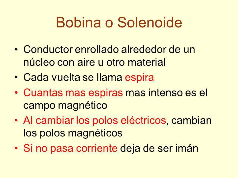 Bobina o Solenoide Conductor enrollado alrededor de un núcleo con aire u otro material. Cada vuelta se llama espira.