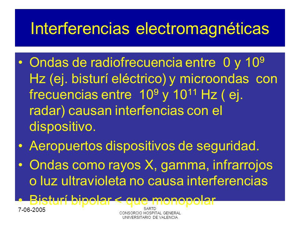 Interferencias electromagnéticas
