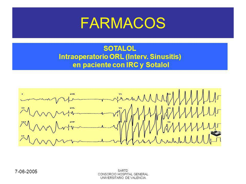 Intraoperatorio ORL (Interv. Sinusitis) en paciente con IRC y Sotalol