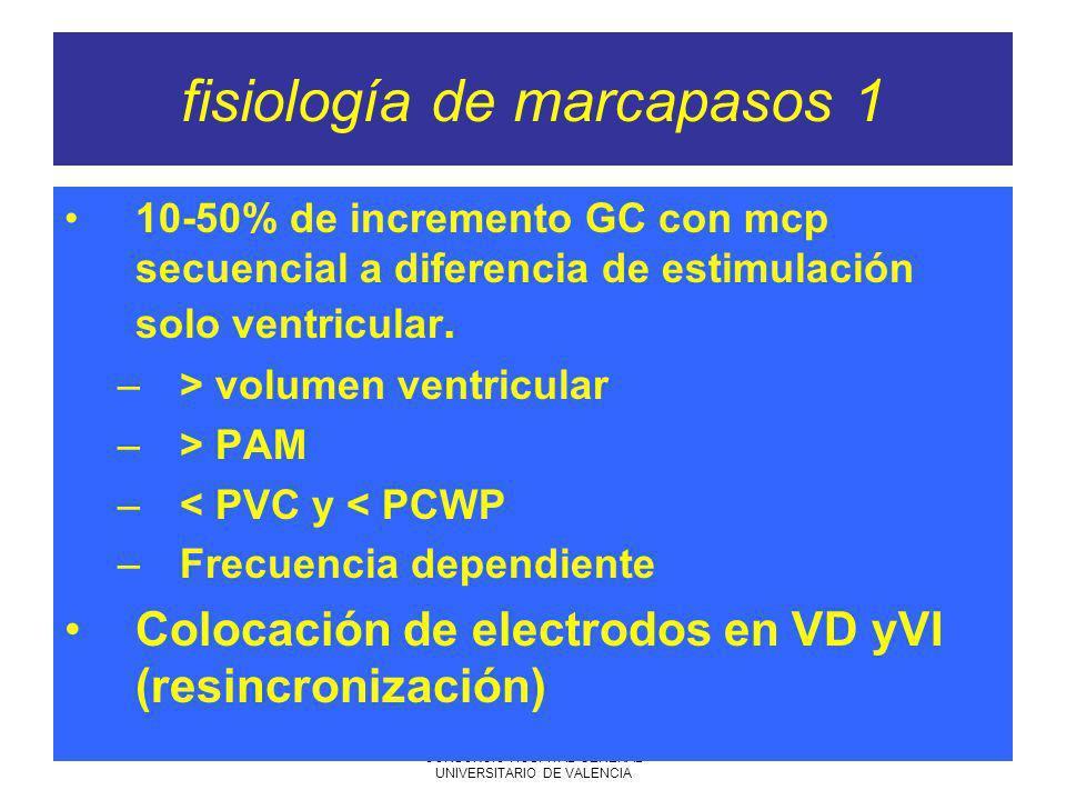 fisiología de marcapasos 1