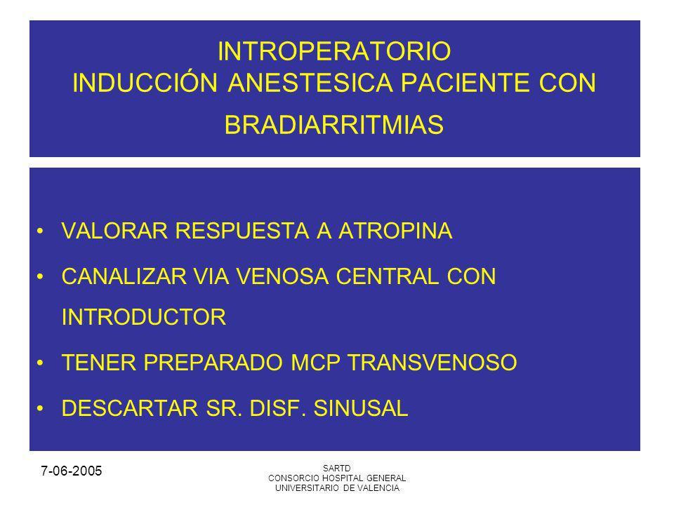 INTROPERATORIO INDUCCIÓN ANESTESICA PACIENTE CON BRADIARRITMIAS