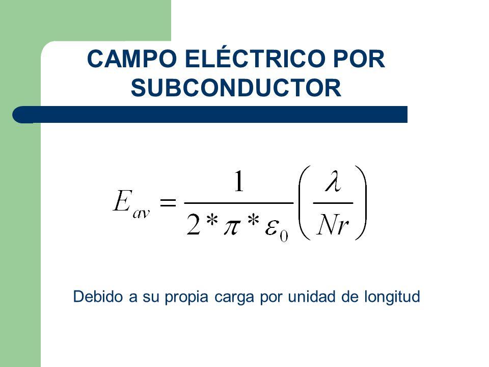 CAMPO ELÉCTRICO POR SUBCONDUCTOR
