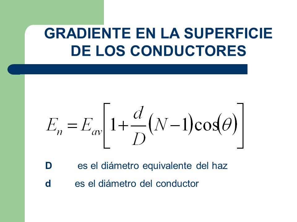 GRADIENTE EN LA SUPERFICIE