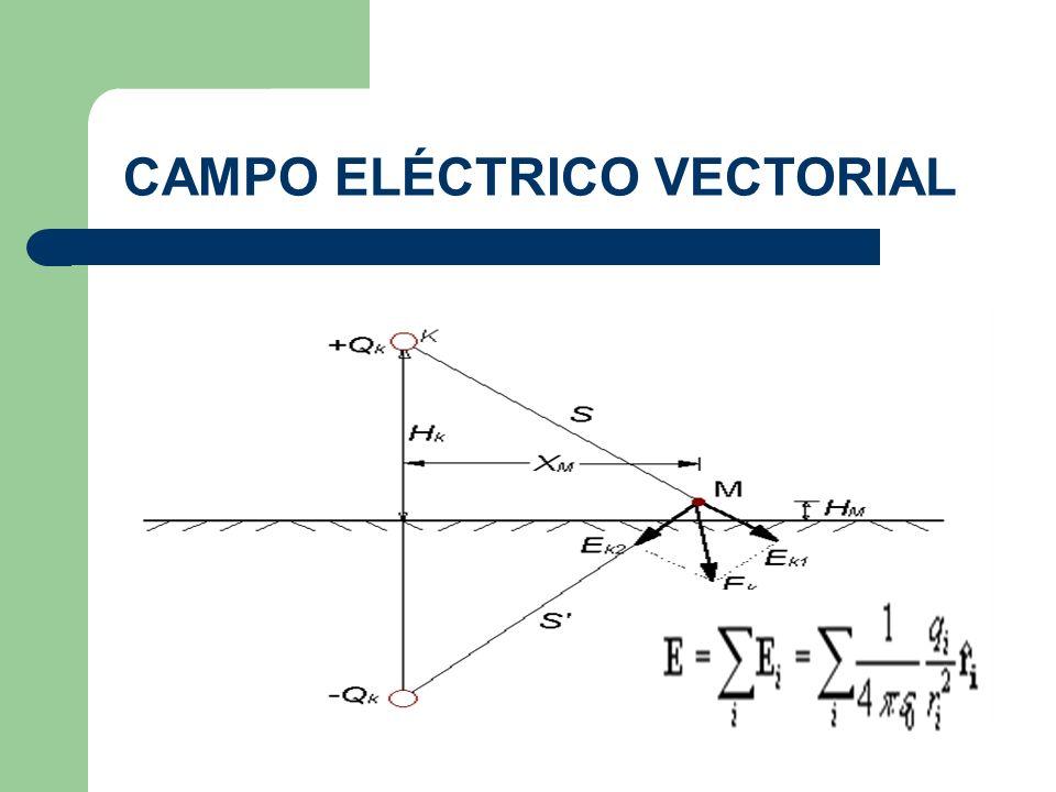 CAMPO ELÉCTRICO VECTORIAL