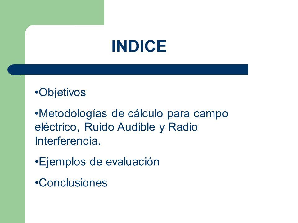 INDICE Objetivos. Metodologías de cálculo para campo eléctrico, Ruido Audible y Radio Interferencia.