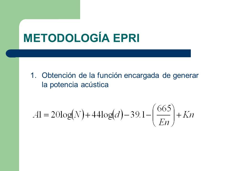 METODOLOGÍA EPRI Obtención de la función encargada de generar la potencia acústica