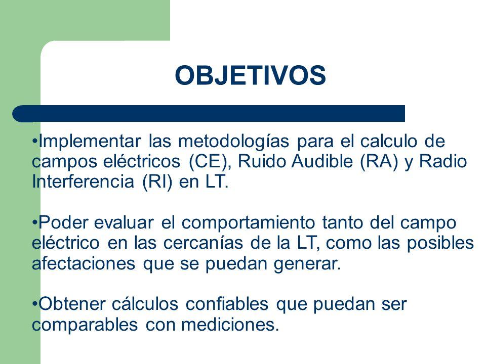 OBJETIVOS Implementar las metodologías para el calculo de campos eléctricos (CE), Ruido Audible (RA) y Radio Interferencia (RI) en LT.