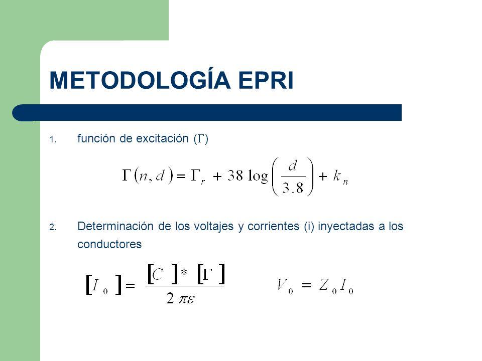 METODOLOGÍA EPRI función de excitación ()