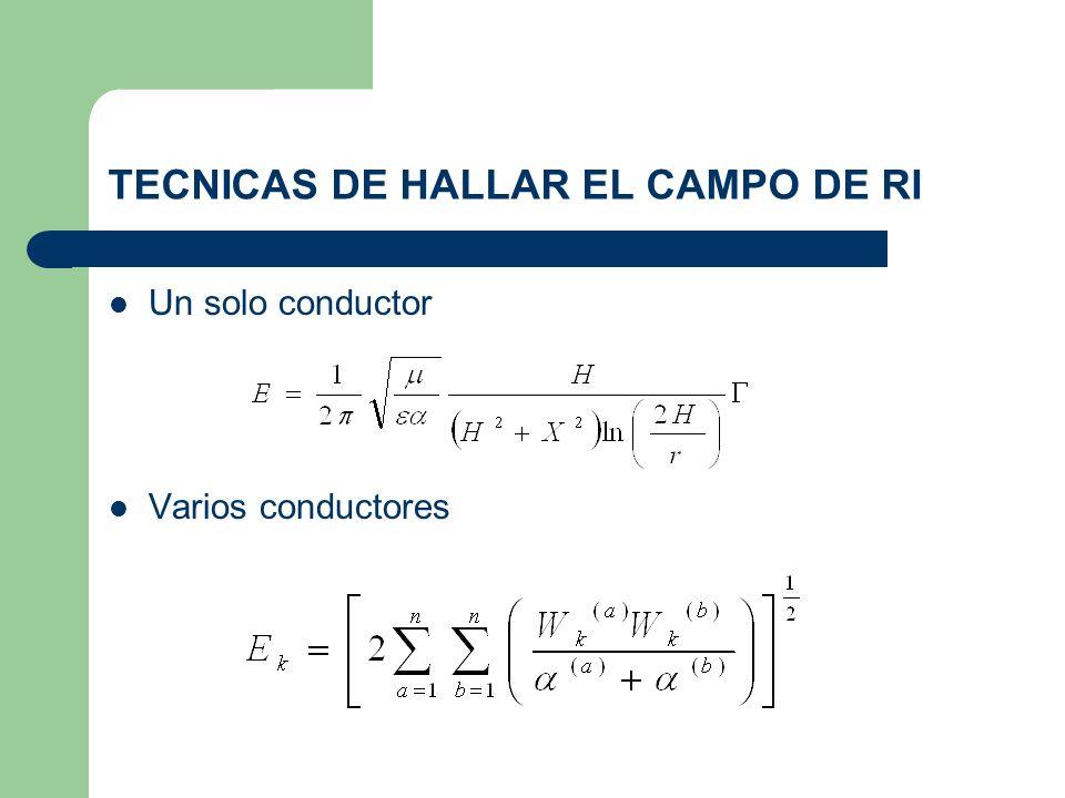 TECNICAS DE HALLAR EL CAMPO DE RI