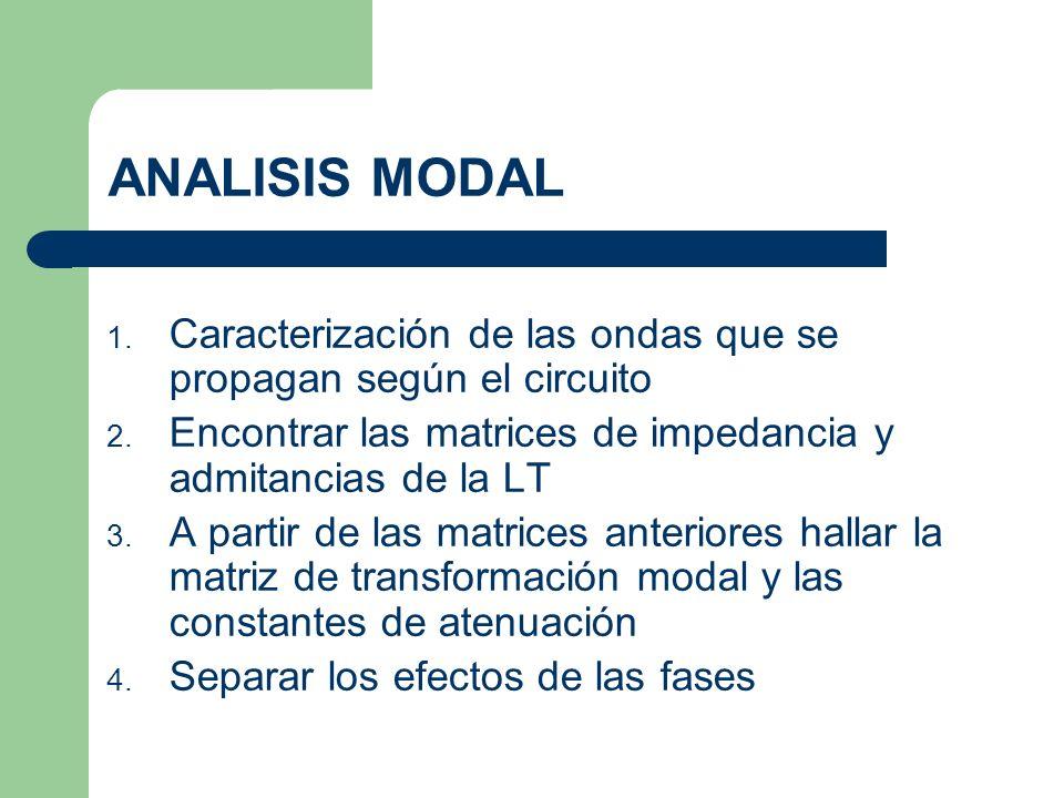 ANALISIS MODAL Caracterización de las ondas que se propagan según el circuito. Encontrar las matrices de impedancia y admitancias de la LT.