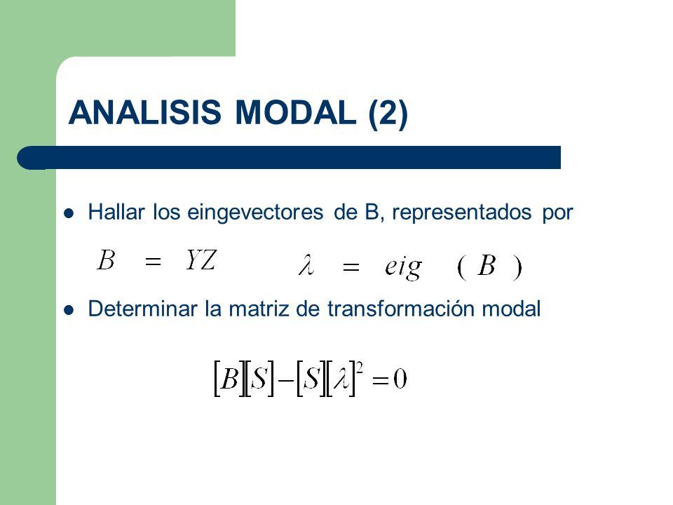 ANALISIS MODAL (2) Hallar los eingevectores de B, representados por