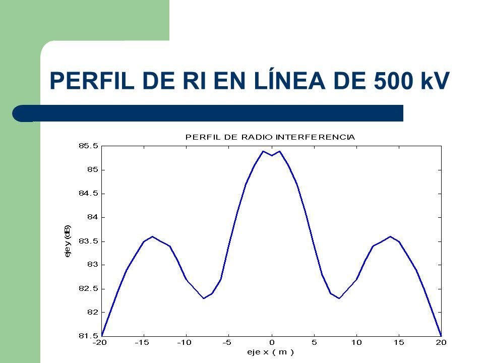 PERFIL DE RI EN LÍNEA DE 500 kV