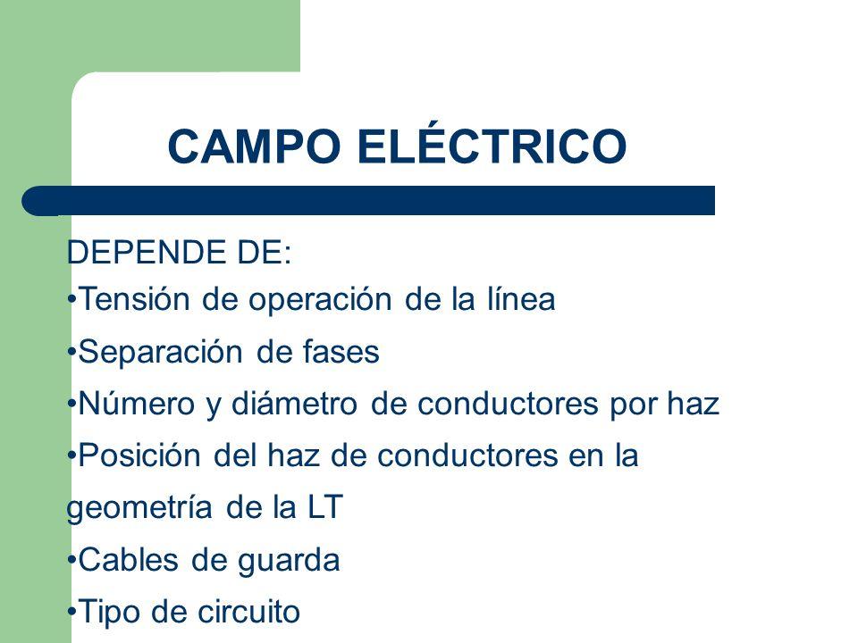 CAMPO ELÉCTRICO DEPENDE DE: Tensión de operación de la línea